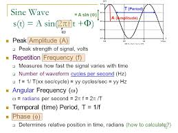 12 sine wave