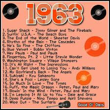 Song Charts By Year Top Songs Of The Year 1963 60s Theme Music Hits Music