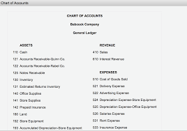 Solved Chart Of Accounts Instructions Journal 2 Instruct