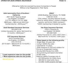 usaa car insurance quote unique infinity insurance quote