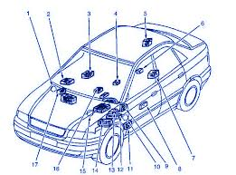 audi a fuse diagram archives audi 1996 audi a4 fuel pump relay location 1997 a8 review