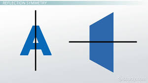what is symmetry in math definition concept