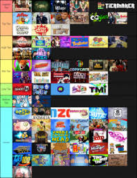 This list of popular cbbc tv shows is ranked from best to worst thanks to the list of top cbbc shows below includes old cbbc shows like the sarah jane adventures and other cbbc favorites such as junior bake off. The Real 2000s Cbbc Show Tier List Community Rank Tiermaker