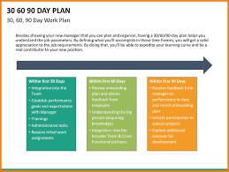 30 60 90 Day Sales Plan Template Free Sample 13 30 60 90 Day Plan
