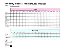 Daily Mood Chart Template 63 Punctual Mood Journal Template