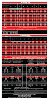 31 High Quality Victory Vap Arrow Chart