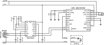 module wiring diagram module auto wiring diagram schematic circuit gps module configuration usb interface car wiring on module wiring diagram