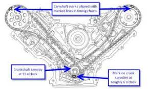 similiar 5 4 triton timing chain diagram keywords toyota hilux diesel engine further 2004 f150 5 4 timing marks moreover
