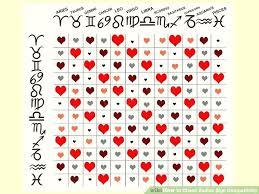 Zodiac Compatibility Chart Marriage Creativedotmedia Info