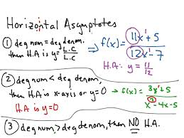 how horizontal asymptote last thumb1374617890 likeness elegant most viewed thumbnail finding asymptotes rational functions