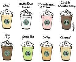 starbucks hot and cold drinks. Starbucks Sells Drip Brewed Coffee Espressobased Hot Drinks Other And Cold Beans Salads Sandwiches Panini On