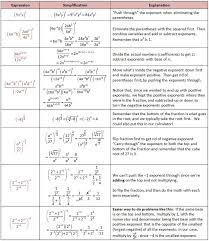 best matematikk images mathematics maths and  exponents and radicals in algebra