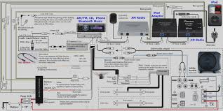 auto stereo speaker wiring diagram wiring diagrams schematics whole house audio wiring manual kenwood car radio wire diagram wiring diagram home speaker wiring diagram stereo wiring diagram for gmc beautiful car stereo kenwood radio wiring