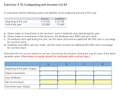 Net Liabilities Solved A Corporation Had The Following Assets And Liabili