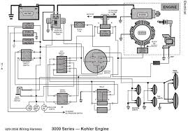 saftey switches the ignition switch then goes thru the pto switch brake switch and then the starter solenoid here s a copy of the 3000 series kohler wiring diagram