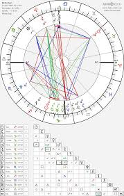 Omc My Chart Ive Always Had Trouble Channeling More Positive Sagittarius