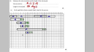 Cpa Exam Q2 Gantt Scheduling Critical Paths