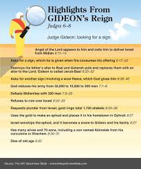 best bible story gideon images gideon bible the quick view bible acirc highlights from gideon s reign