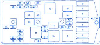 pontiac trans sport 1998 fuse box block circuit breaker diagram pontiac trans sport 1998 fuse box block circuit breaker diagram