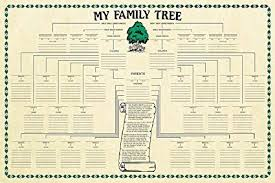 Free Ancestral Charts Searching For And Also Operating With Free Genealogy Charts