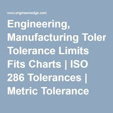 Engineering Manufacturing Tolerance Limits Fits Charts