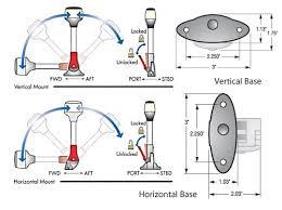 nav light wiring diagram facbooik com Boat Navigation Lights Wiring Diagram nav light wiring diagram facbooik wiring diagram for boat navigation lights