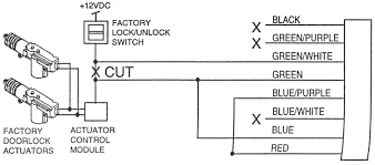 factory wiring diagram 3 wire power door lock factory discover 5 wire door locks diagram 5 wiring exles and instructions