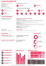 Gallery Of 10 Interesting Simple Resume Examples You Would Love To