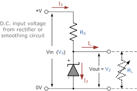zener diode as voltage regulator tutorial zener diode regulator