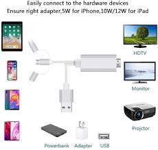 ZAMO 3-in-1 USB C Type C/Micro USB to HDMI ... - Amazon.com