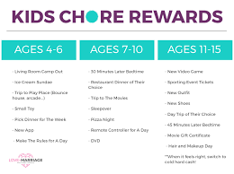 Childrens Dvd Chart Kids Chore Rewards That Arent Money Chore Chart Kids