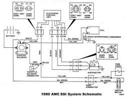 1978 jeep cj wiring diagram automotive magazine special wiring diagram jeep cj headlight switch wiring diagram trendy painless wiring harness diagram jeep cj7 cj7 wiring diagram on cars99 images