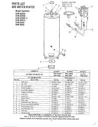 kenmore power miser 12 Â home and furnitures reference kenmore power miser 12 water heater wiring diagram additionally kenmore elite refrigerator