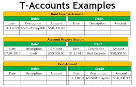 Accounting T Chart Practice T Account Kozen Jasonkellyphoto Co