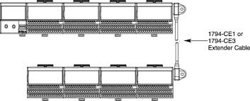 1794 ib32 wiring diagram 1794 auto wiring diagram schematic 1597823 on 1794 ib32 wiring diagram