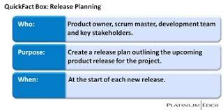 Agile Activities Release Planning Platinum Edge