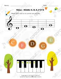 Music Worksheets – Thanksgiving – Note Reading