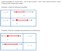 solving linear inequalities worksheet 31 new graphing linear inequalities worksheet doc elegant 46 best of 26