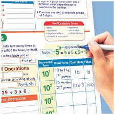 Curriculum Mastery Flip Charts Math Teaching Supplies Classroom Science Lab Equipment