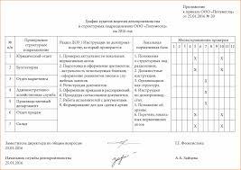 Организация проверки ведения делопроизводства в структурных  график аудита делопроизводства в подразделениях