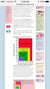 Blood Pressure Chart For Adults Blood Pressure Chart Blood Pressure Chart Pressure