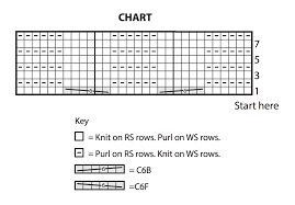 Knitting Chart Symbols Cables How To Read Knitting Stitch Charts Yarnspirations