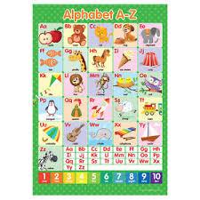 Details About A4 Alphabet Abcs A Z Poster English Wall Chart
