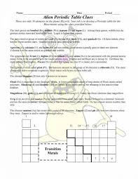 Worksheet Templates : Chemistry The Periodic Table Worksheet ...