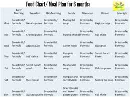 Indian Baby Food Chart By Age 6 Month Baby Food Chart Indian Food Chart For 6 Months Old