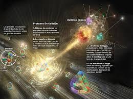 Los secretos del Universo : Blog de Emilio Silvera V.