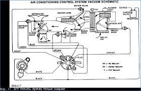 1991 jeep cherokee wiring schematic freddryer co jeep cherokee xj radio wiring diagram a c heater system manual 1984 1991 jeep cherokee xj 1991 jeep cherokee wiring schematic at