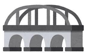 橋のイラスト かわいいフリー素材集 いらすとや