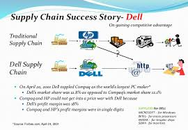 supply chain management brief case studies wal mart supply chain 21
