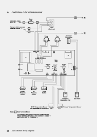 ps3000 schumacher battery charger wiring diagram wiring diagram ps3000 schumacher battery charger wiring diagram